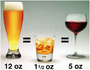 Alcohol is Alcohol. What matters is how much you drink.